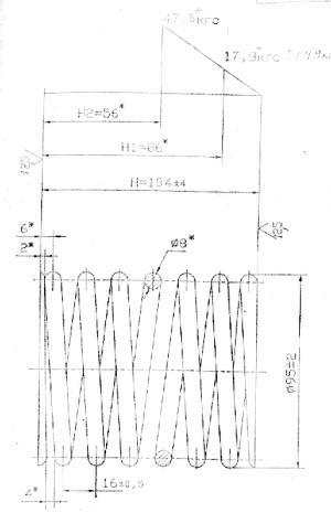 Направление навивки пружины как определить